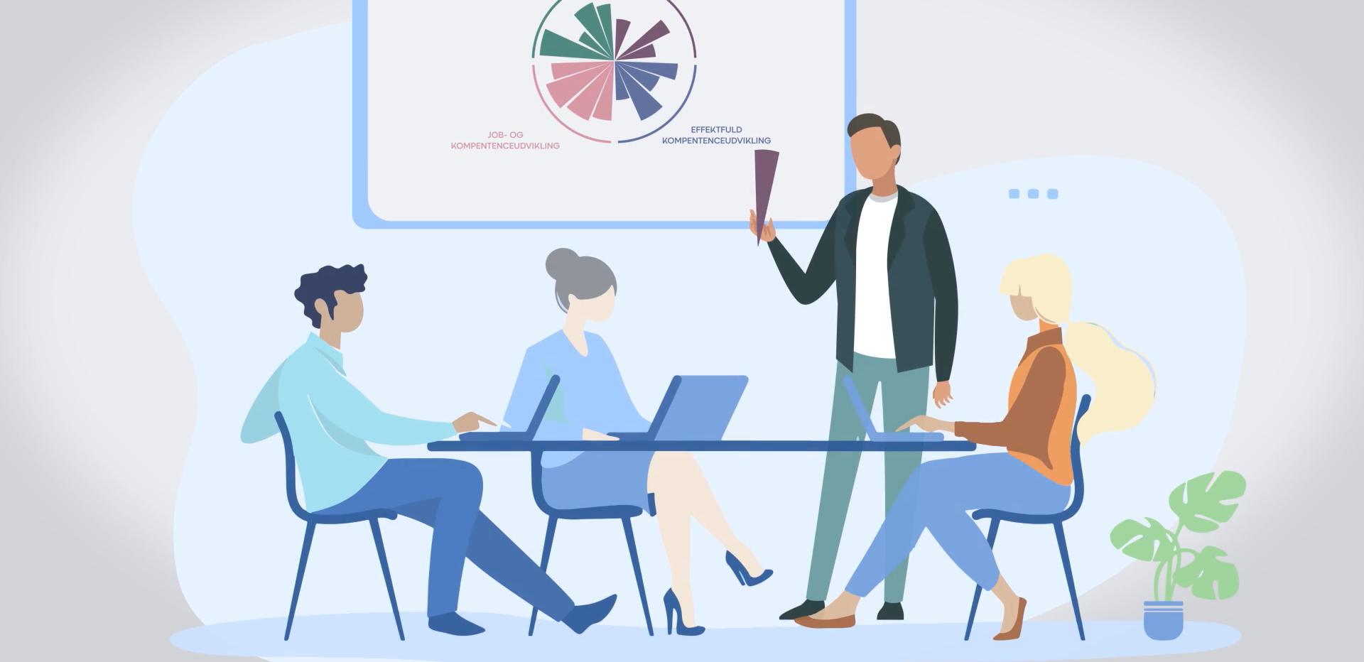 Dialogværktøj til samarbejdsudvalg